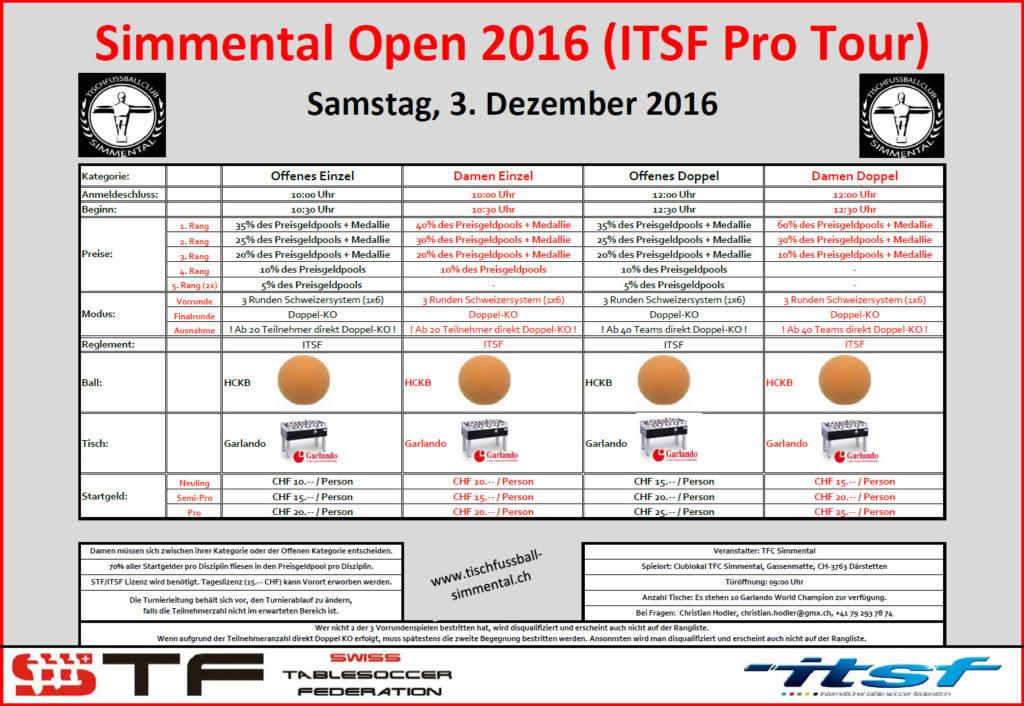 simmental-open-2016-ausschreibung-stf-de-v02